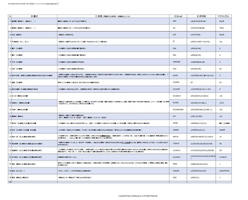 基本情報処理技術者試験の表計算関数とエクセルの対応Cheet Sheet ver2.0